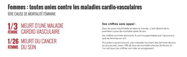Fondation Recherche Cardio-Vasculaire